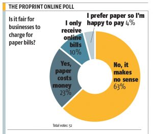 proprint_sept16_online-poll-charges-for-paper-bills